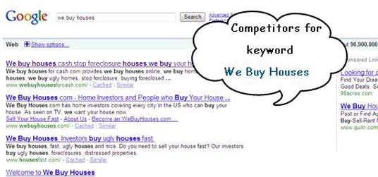 How to place keywords in a website