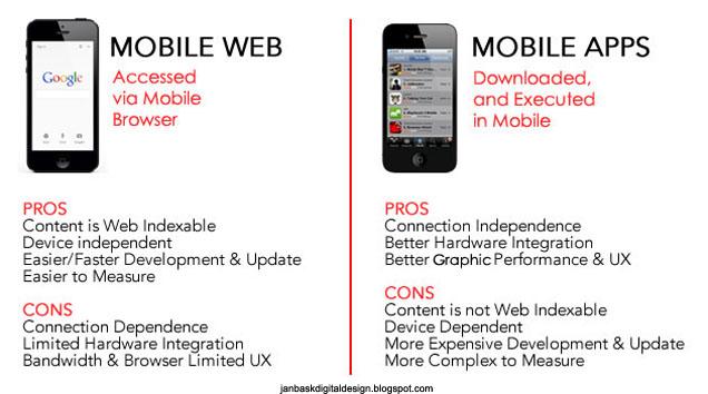 mobile-web-app-selection